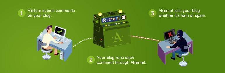 Akismet - Best Anti-Spam Plugin