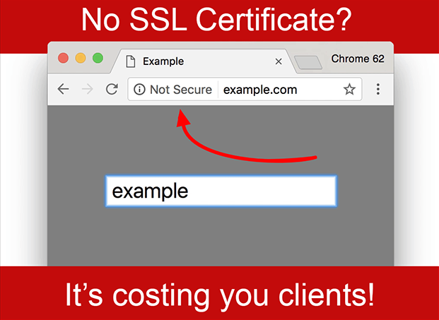 WordPress SSL Certificate Australia